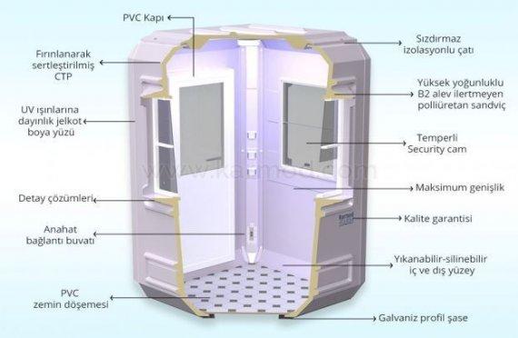 Moduláris Fülke Műszaki Előírások